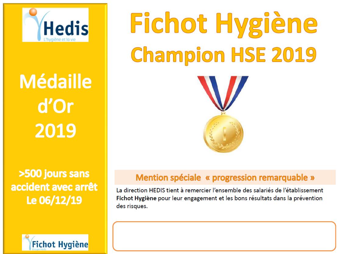 Champion HSE 2019